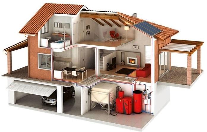 Автономные системы дома