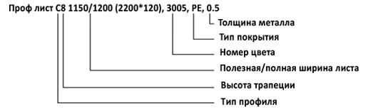 markirovka-profnastila