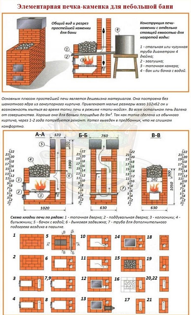 konstrukcija_pechi_kamenki