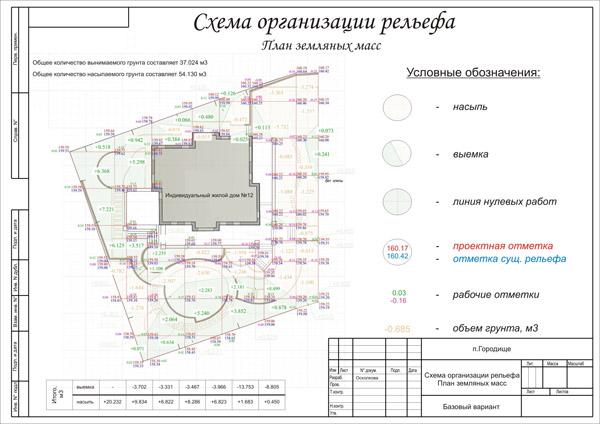 Вертикальная планировка территории